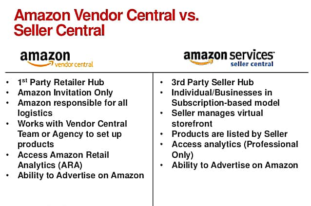amazon services seller central